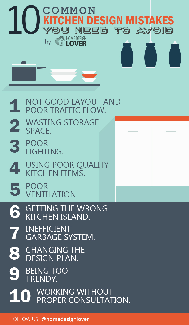 10 common kitchen design mistakes you need to avoid home for Kitchen design mistakes